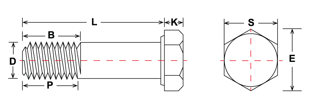 Grafico: Tornillo Hexagonal